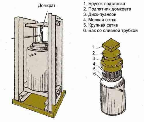 Пресс для яблок из домкрата чертежи