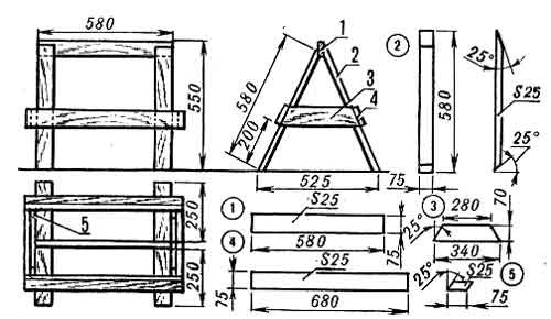 Козлы строительные складные своими руками чертежи