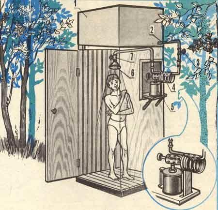 Идеи мастера №17. Летний садовый душ своими руками