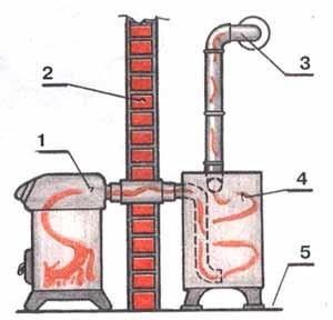 Энергосберегающая конструкция