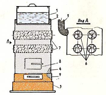 Самодельная печь из металла для бани 111