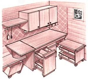 Оборудуем кухню