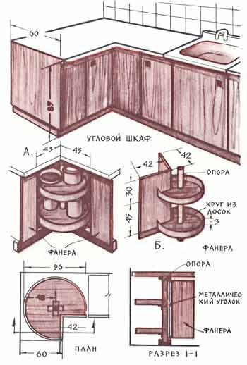 Угловой навесной шкаф для кухни своими руками