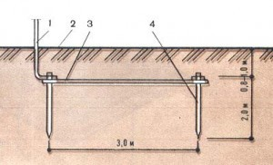вертикальный заземлитель