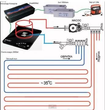 электрической индукционной