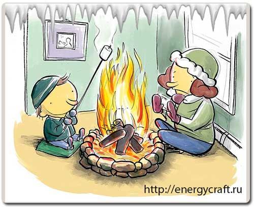 системы теплоснабжения