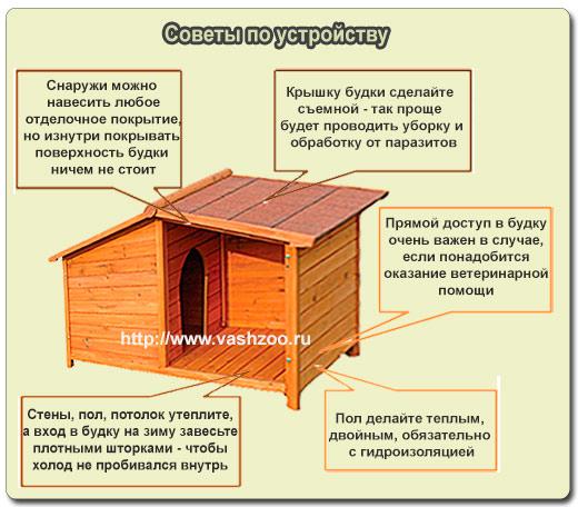 Небольшая будка для собаки своими руками