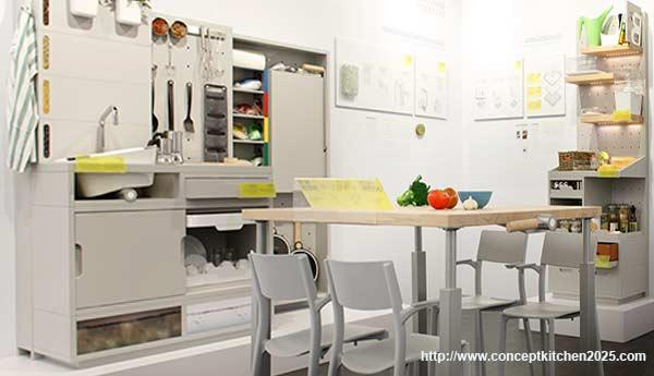 кухни от IKEA