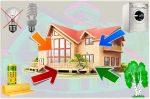 энергоэфективный дом