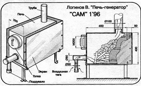 печь генератор