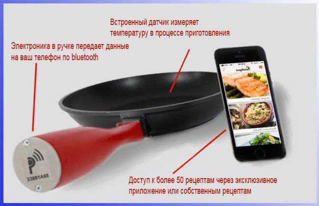 сковородка с датчиком
