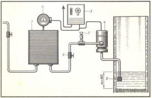 Система автономного водоснабжения дома