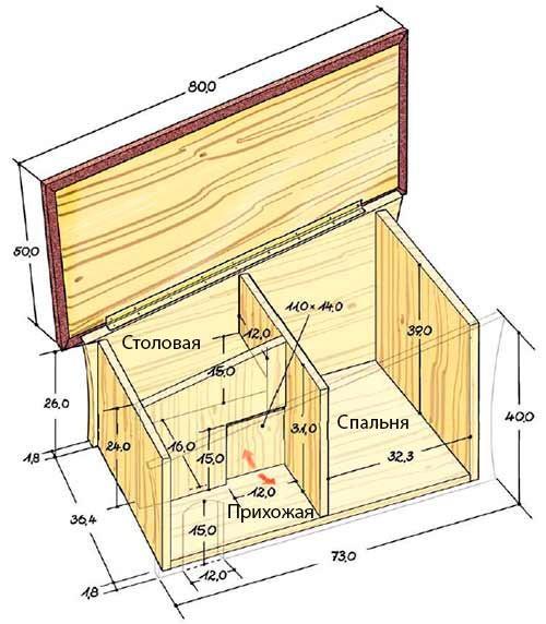 строим уютный дом