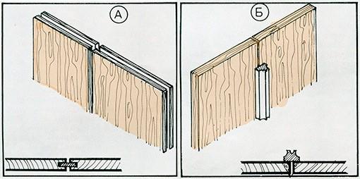 способы стыковки панелей