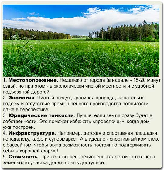 выбор земельного участка