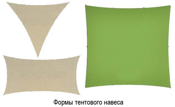 форма тента