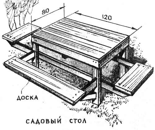 стол со встроенными скамейками