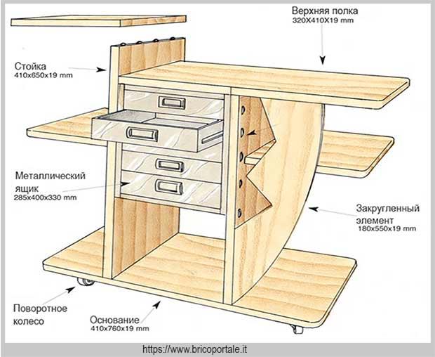 изготовление шкафа
