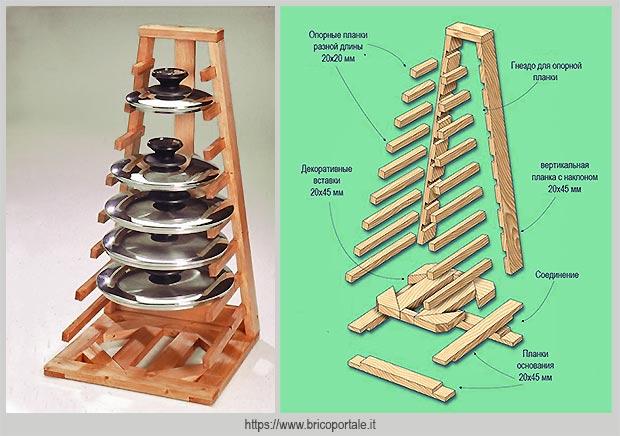 органайзер для крышек