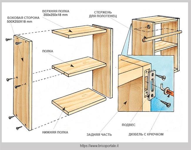 шкаф под раковиной