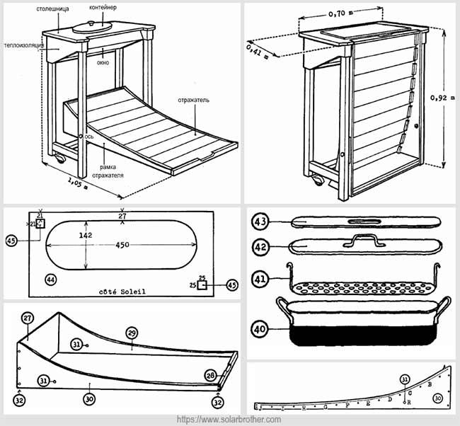 изготовление солнечной плиты